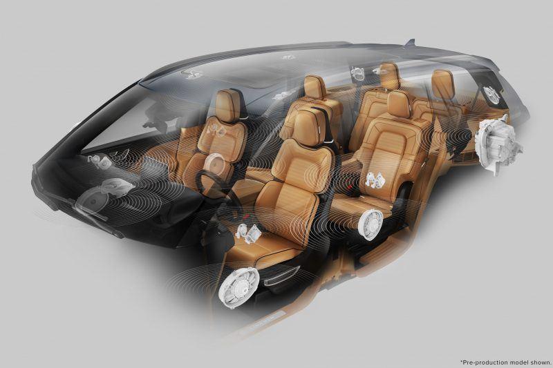 2020 Lincoln Aviator Interior Specs