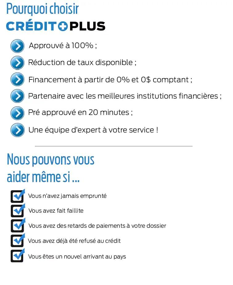 Credit Plus 5